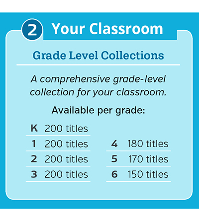 2. For your classroom: Grade level Collections. A comprehensive collection for your classroom.